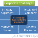 Corporate Challenges