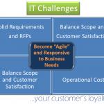 IT - Challenges